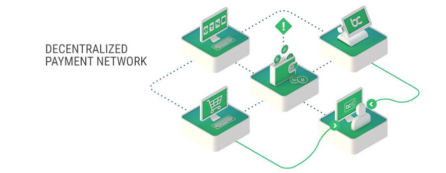 Gedecentraliseerd Betalingsnetwerk