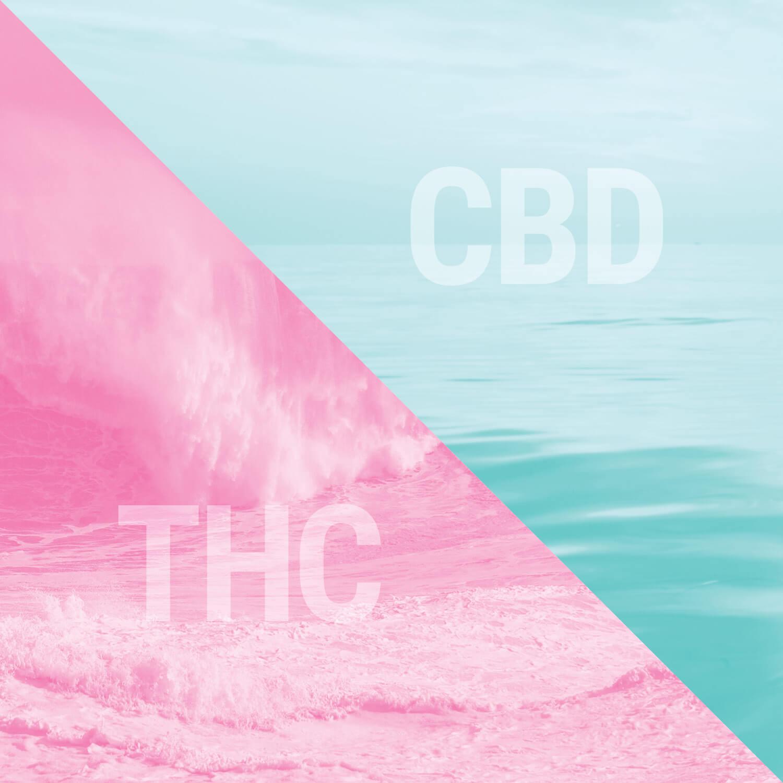 THC en CBD
