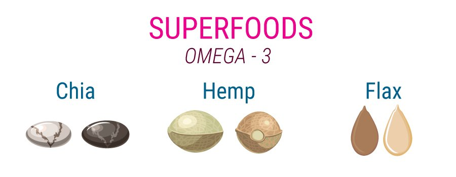 Superfood Omega-3 Hemp Zaden