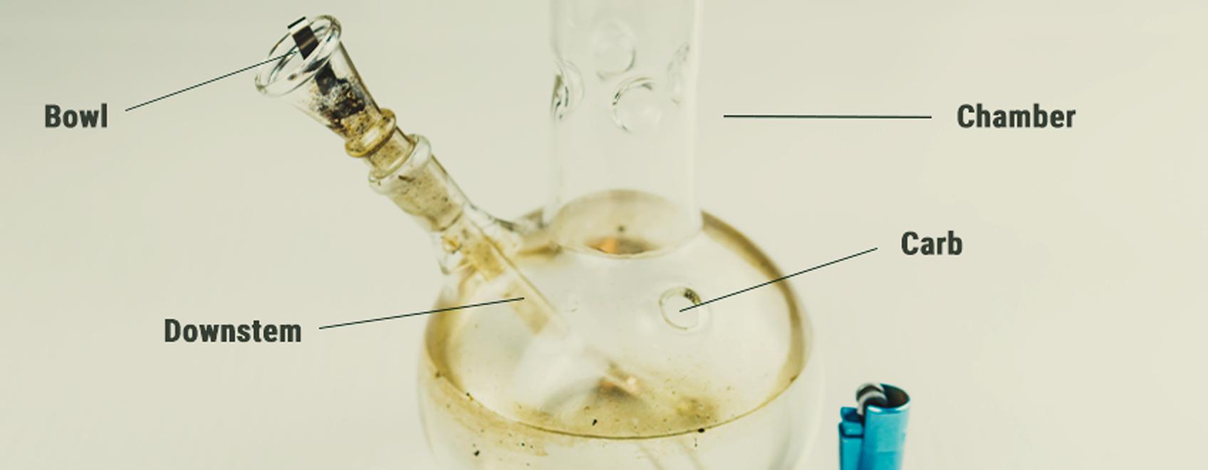 Hoe Filtert het Water in een Waterpijp de Rook?