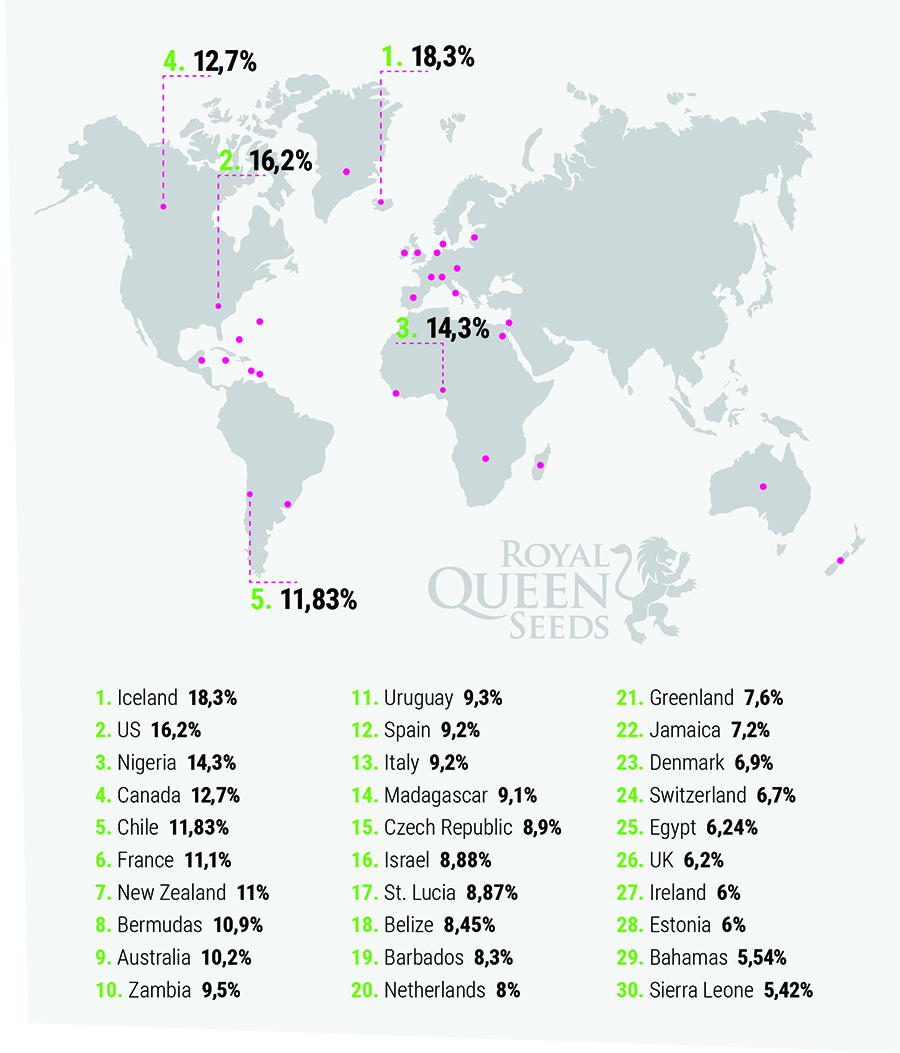 consumeren cannabis wereld